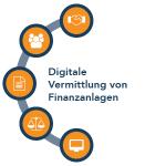 Digitale Vermittlung von Finanzanlagen