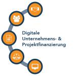 Digitaale Unternehmens- & Projektfinanzierung